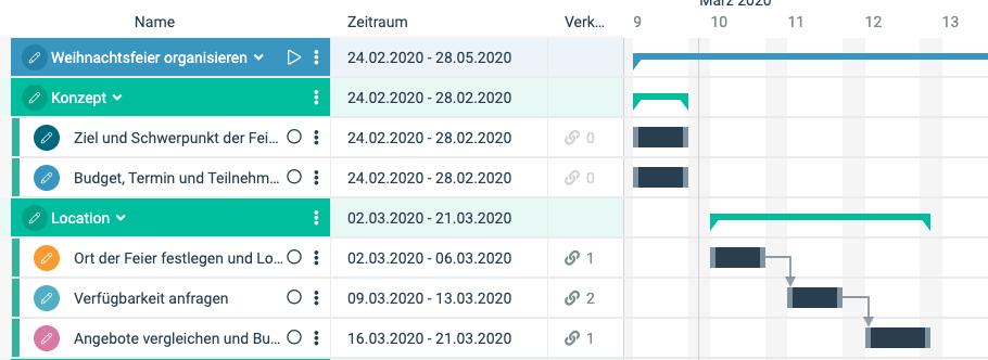 Ein Screenshot mit Abhängigkeiten in einem factro Gantt Chart