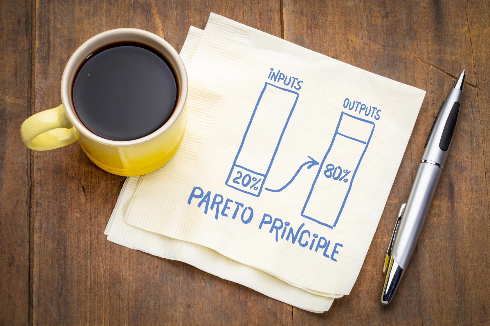 """Auf einem Holztisch steht ein gelber Becher mit schwarzem Kaffe und zwei Servietten mit einer Skizze und Aufschrift """"Pareto Principle"""""""