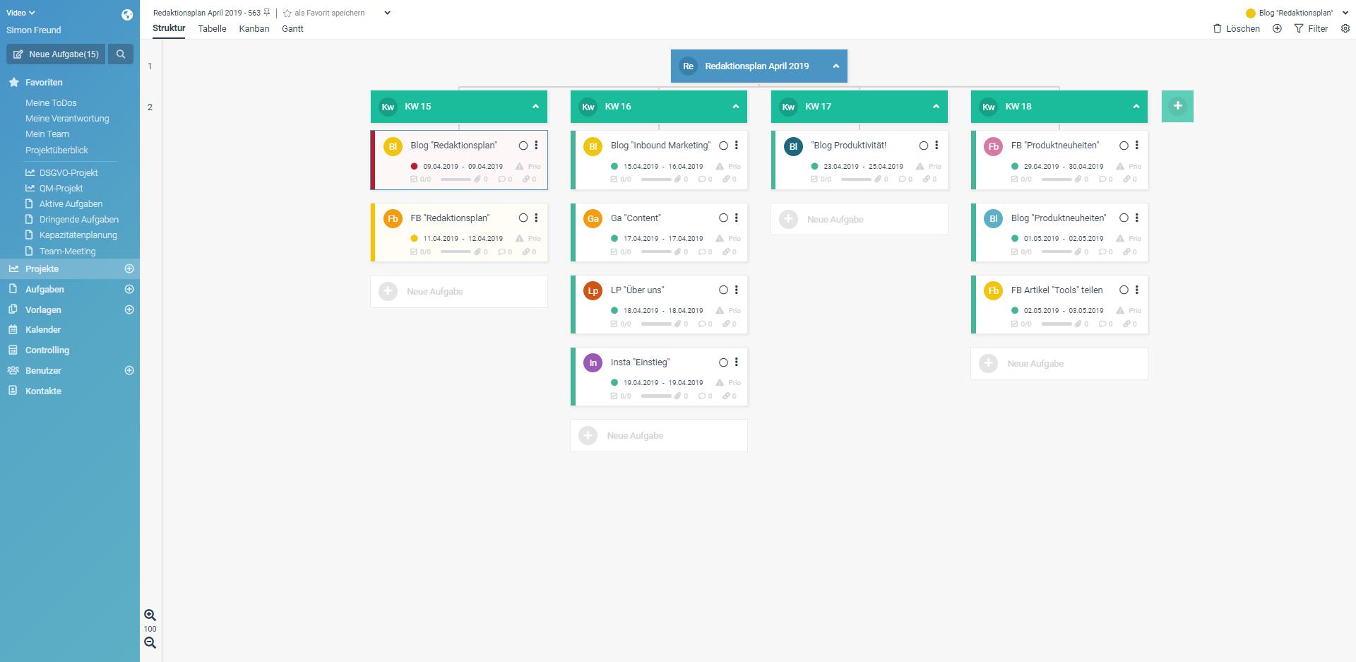Projektstrukturplan mit dem Projektmanagement-Tool factro