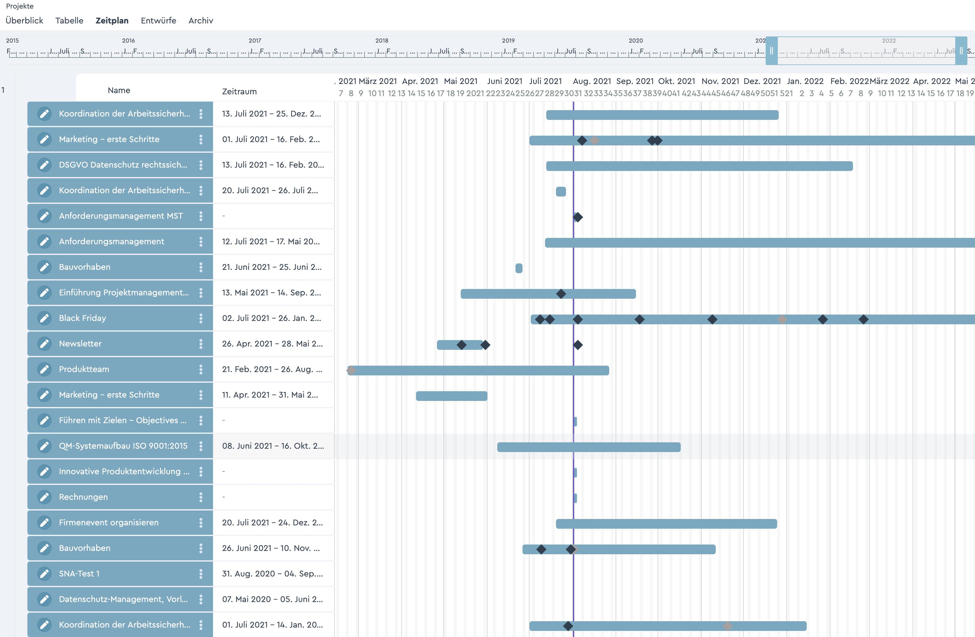Ein Screenshot der Zeitplanung aus der Projektmanagement-Software factro
