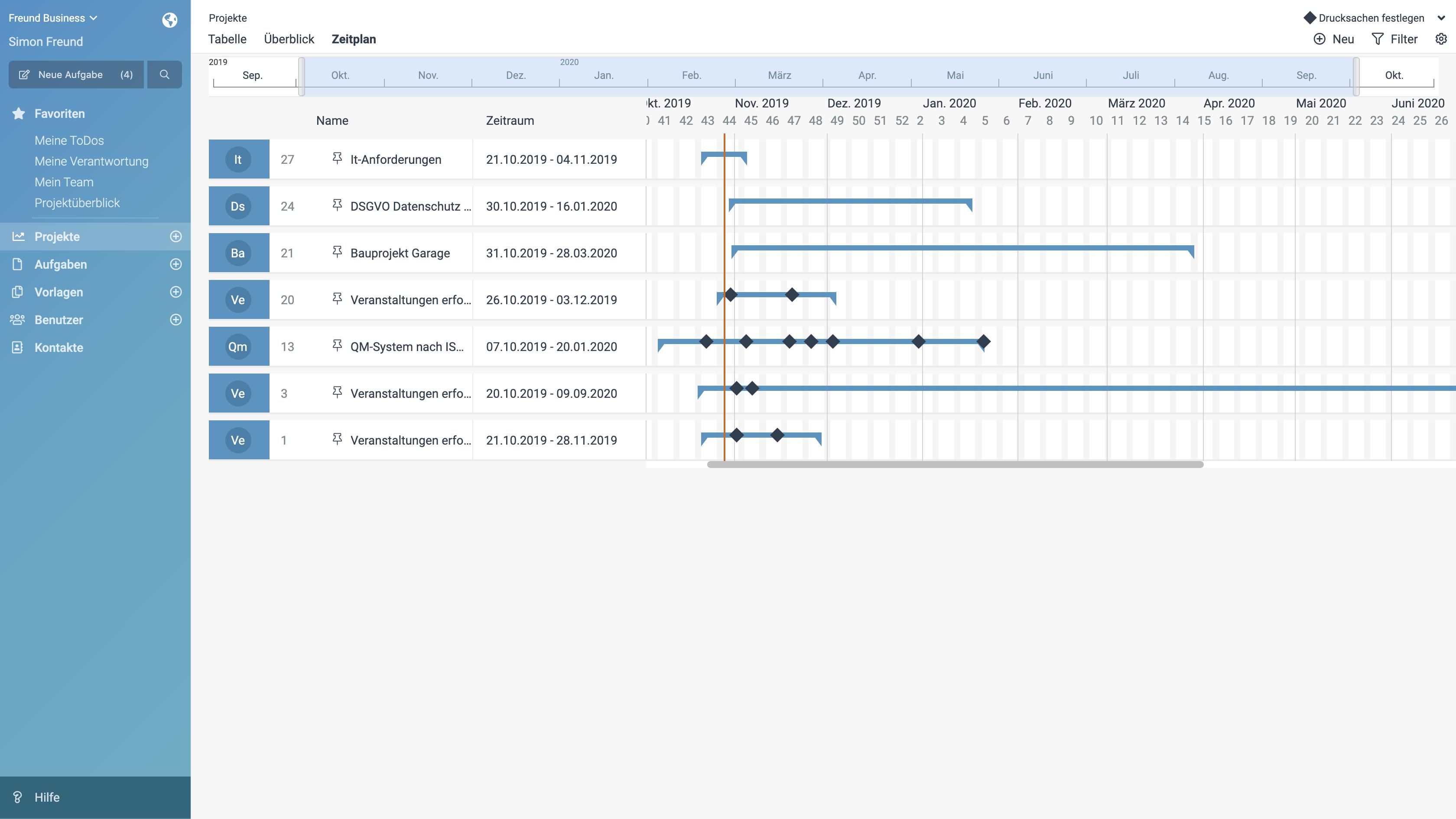 Der projektübergreifende factro Zeitplan