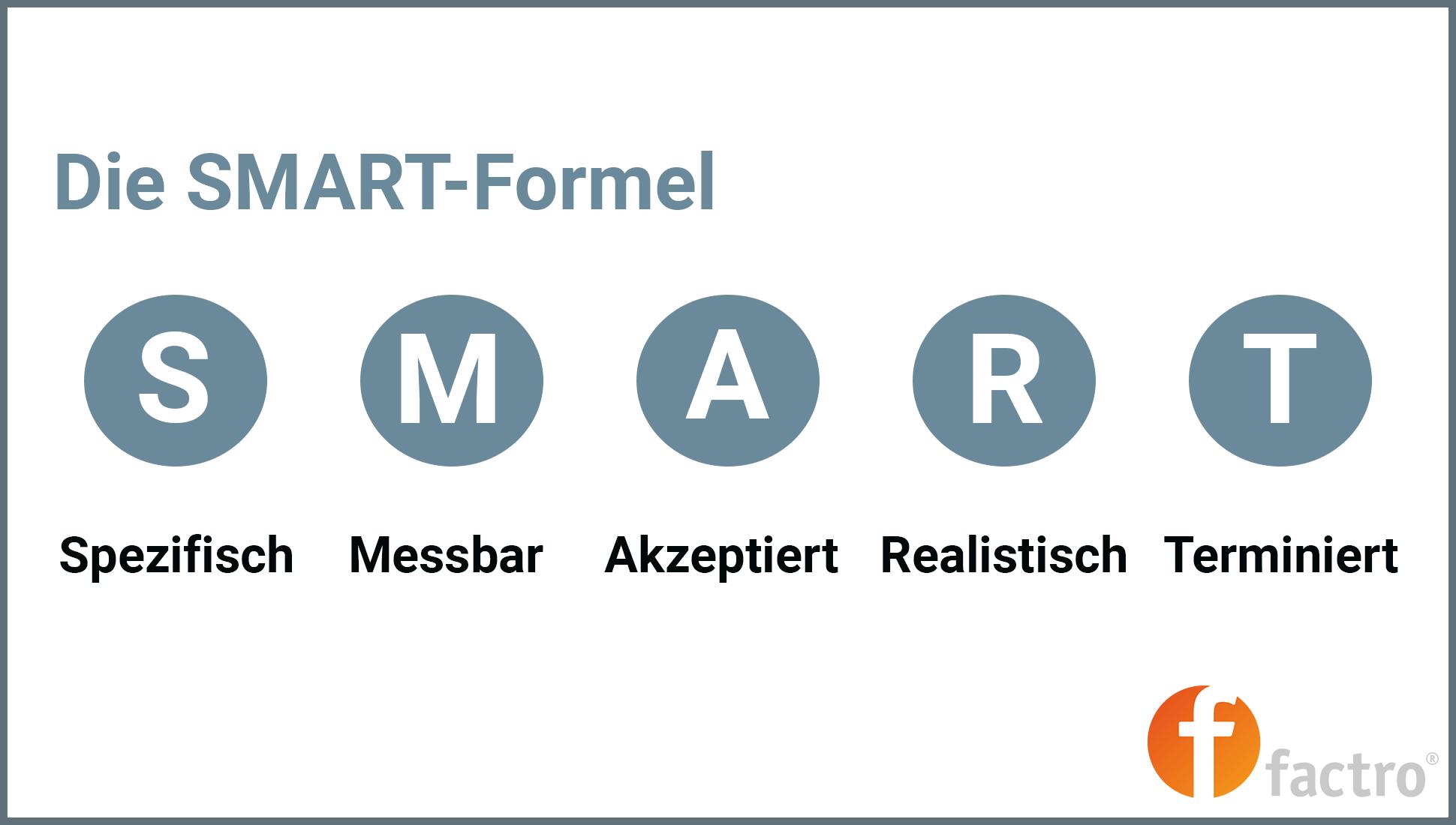 Eine Grafik über die SMART-Formel