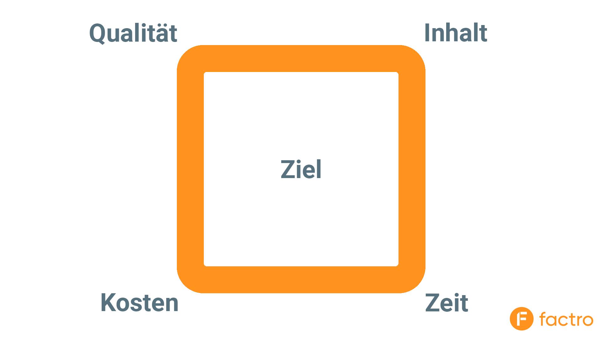 Eine Illustration des Teufelsquadrats