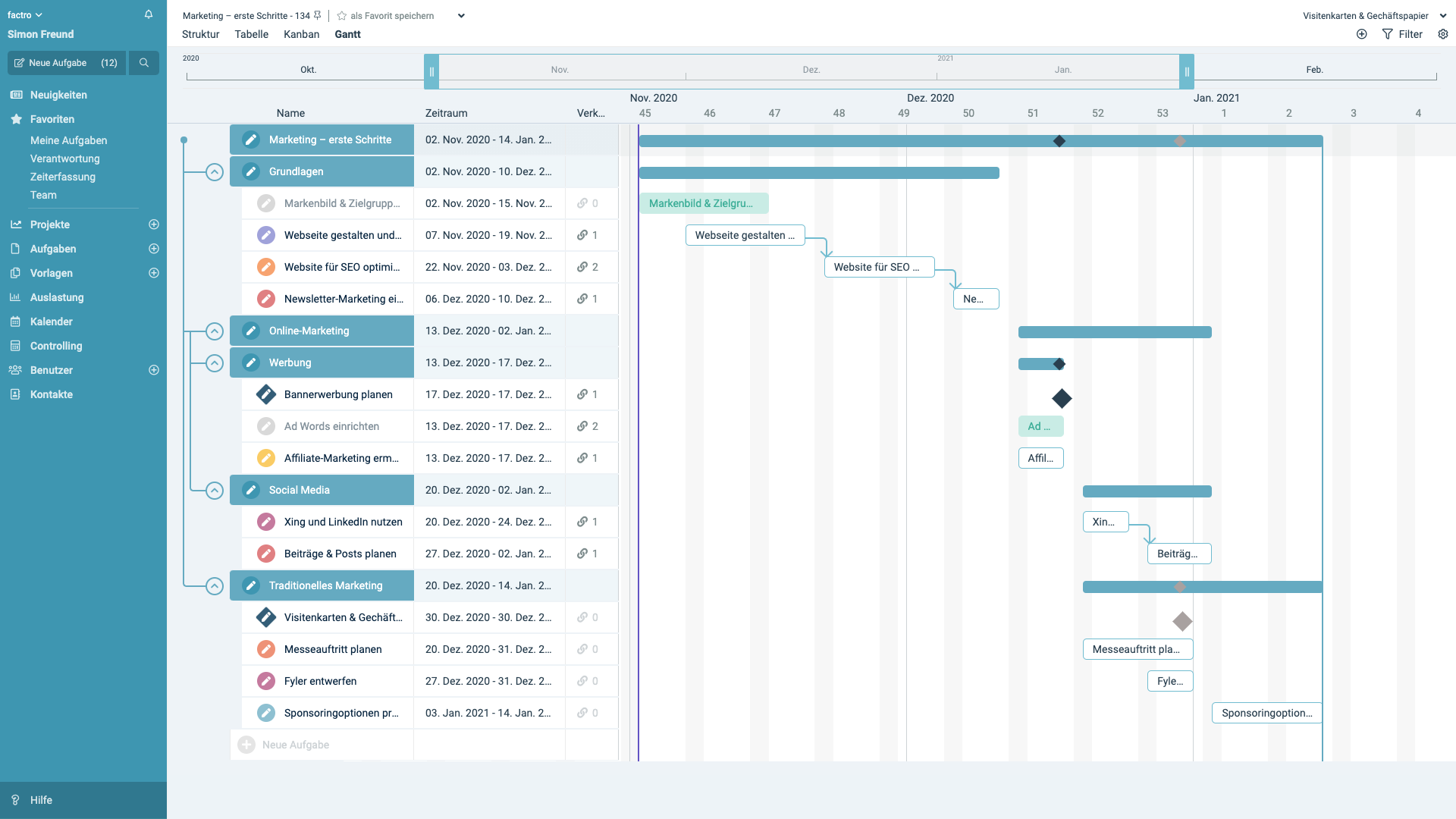Ein Screenshot des Gantt Charts in factro