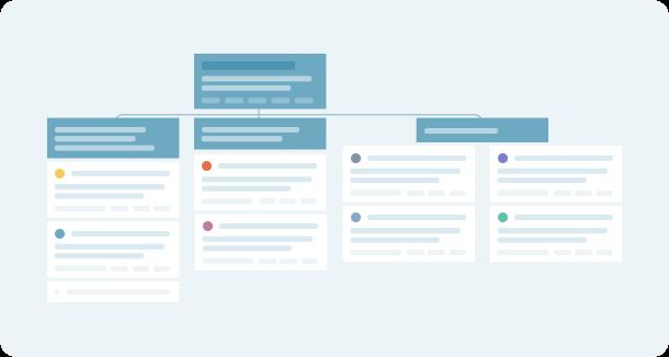 Eine Illustration eines Projektstrukturplans mit 3 Teilprojekten und 8 Aufgaben