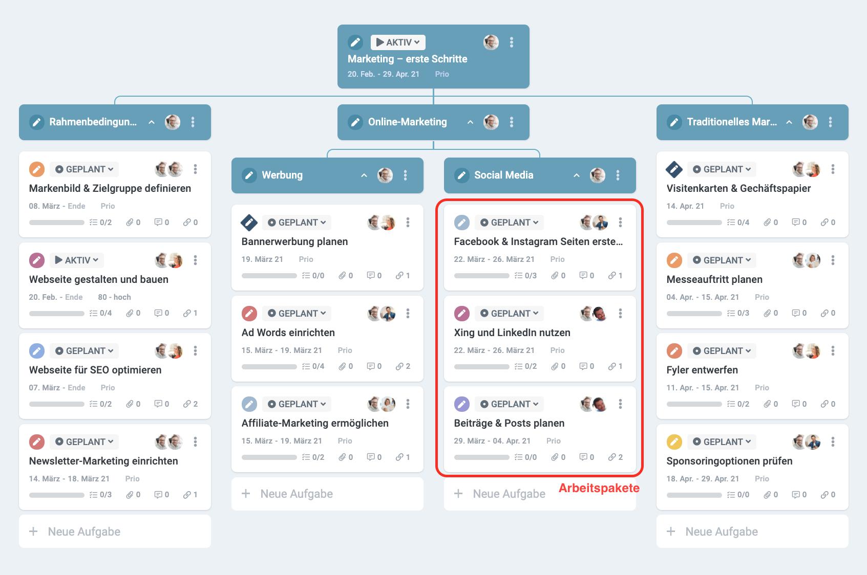 Ein Screenshot eines Projektstrukturplans, bei dem Arbeitspakete hervorgehoben sind